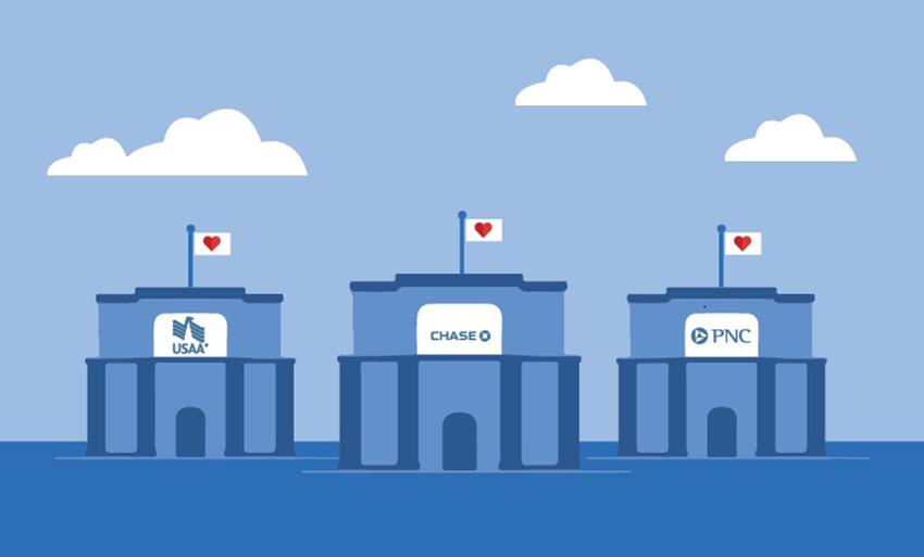 Banks CX